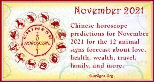 november 2021 chinese horoscope