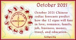 october chinese horoscope 2021