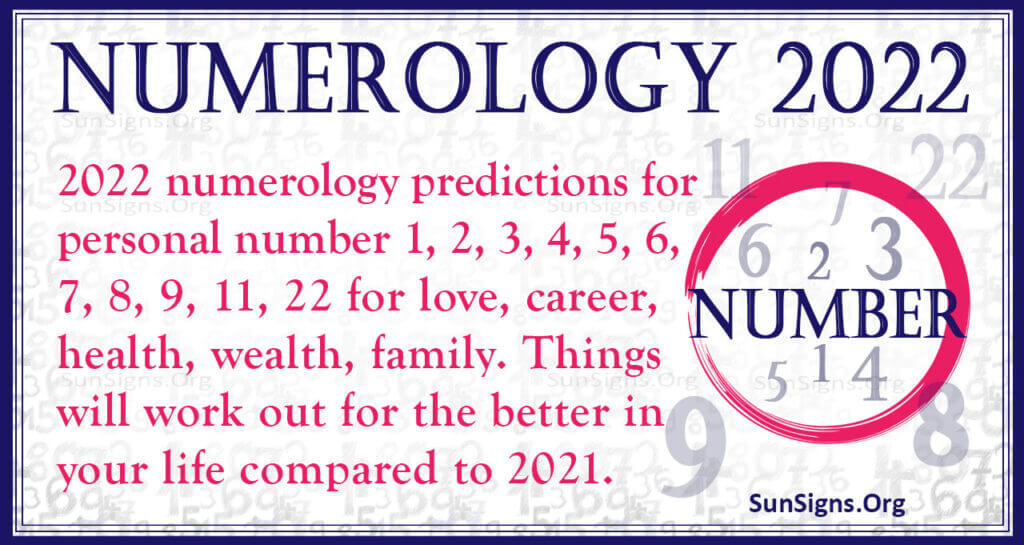 numerology number 2022