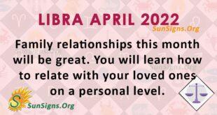 libra april 2022