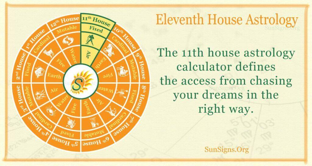 eleventh house astrology