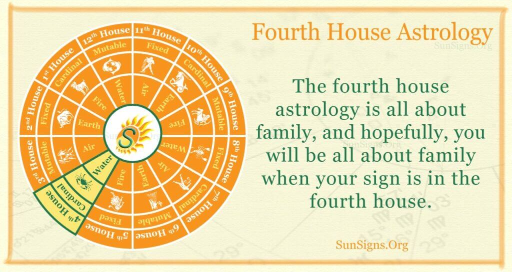 fourth house astrology