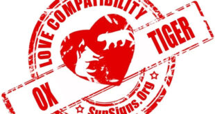 Ox Tiger Compatibility