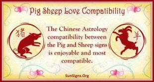 pig sheep compatibility