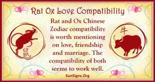 rat ox compatibility