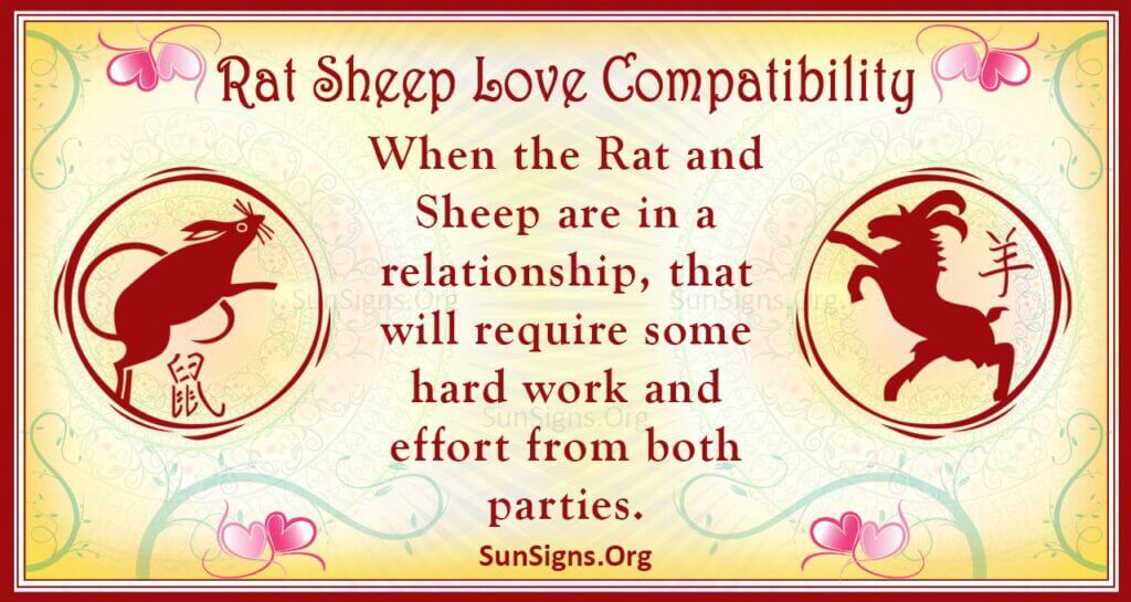 rat sheep compatibility