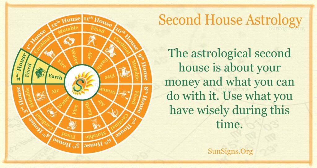 second house astrology