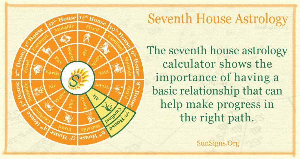 seventh house astrology