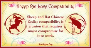sheep rat compatibility