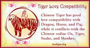 tiger love compatibility