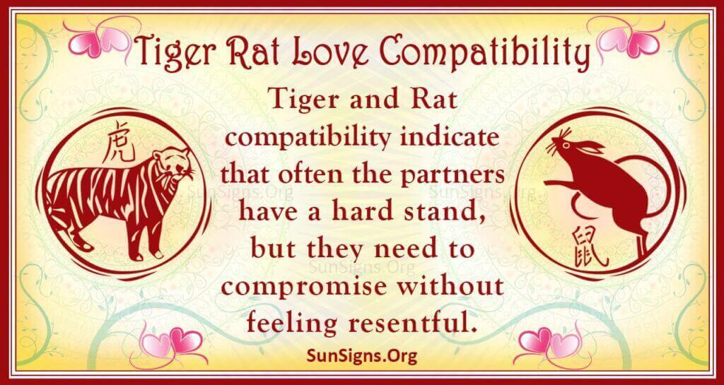tiger rat compatibility