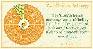twelfth house astrology
